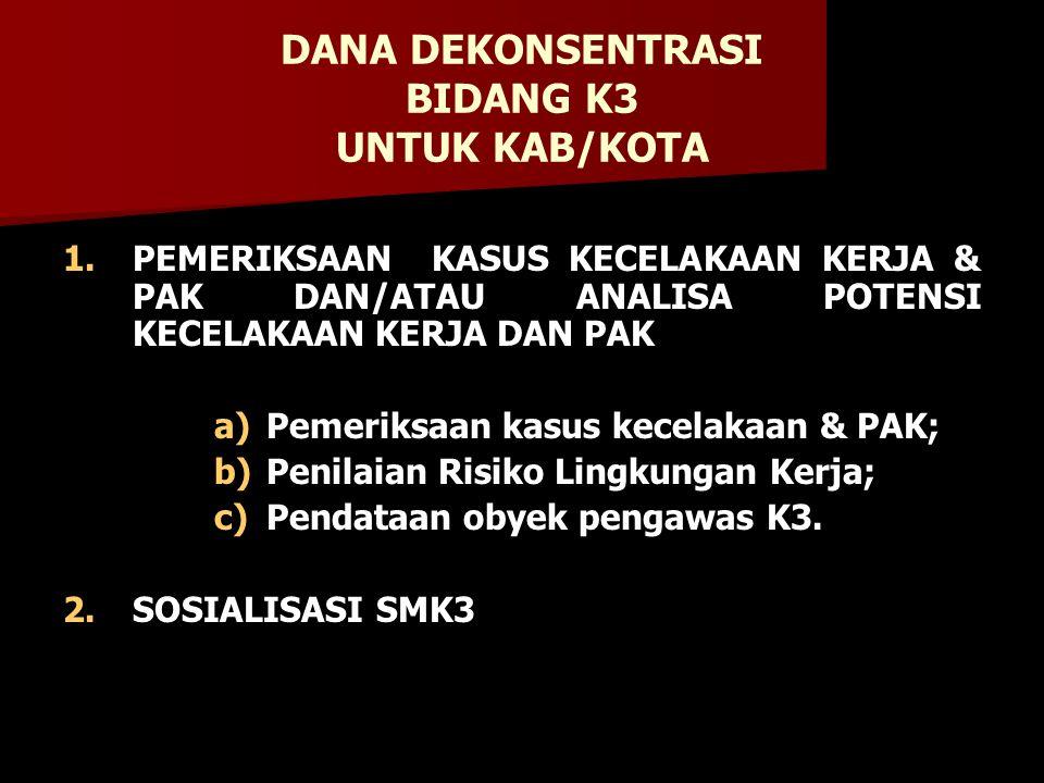 DANA DEKONSENTRASI BIDANG K3 UNTUK KAB/KOTA 1. 1.PEMERIKSAAN KASUS KECELAKAAN KERJA & PAK DAN/ATAU ANALISA POTENSI KECELAKAAN KERJA DAN PAK a) a)Pemer