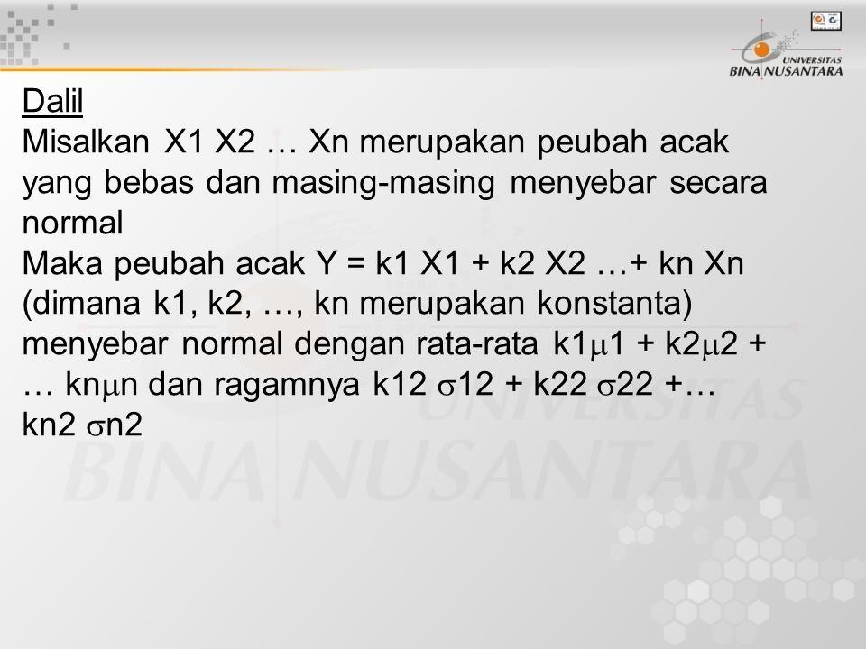 Dalil Misalkan X1 X2 … Xn merupakan peubah acak yang bebas dan masing-masing menyebar secara normal Maka peubah acak Y = k1 X1 + k2 X2 …+ kn Xn (diman