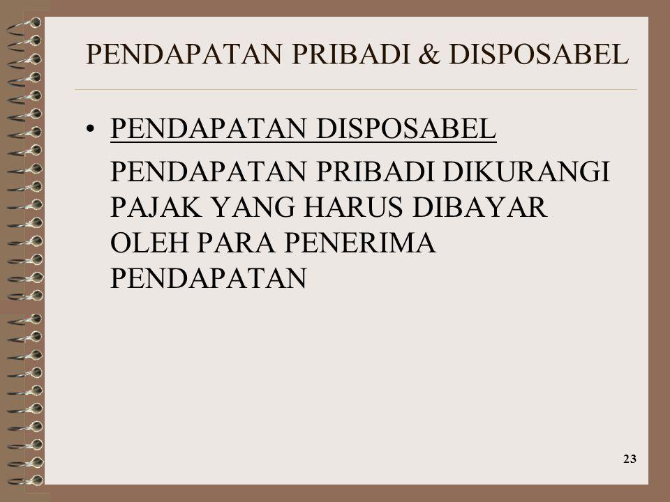 23 PENDAPATAN PRIBADI & DISPOSABEL PENDAPATAN DISPOSABEL PENDAPATAN PRIBADI DIKURANGI PAJAK YANG HARUS DIBAYAR OLEH PARA PENERIMA PENDAPATAN