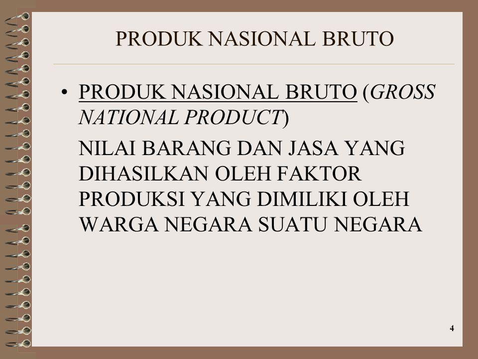 4 PRODUK NASIONAL BRUTO PRODUK NASIONAL BRUTO (GROSS NATIONAL PRODUCT) NILAI BARANG DAN JASA YANG DIHASILKAN OLEH FAKTOR PRODUKSI YANG DIMILIKI OLEH W