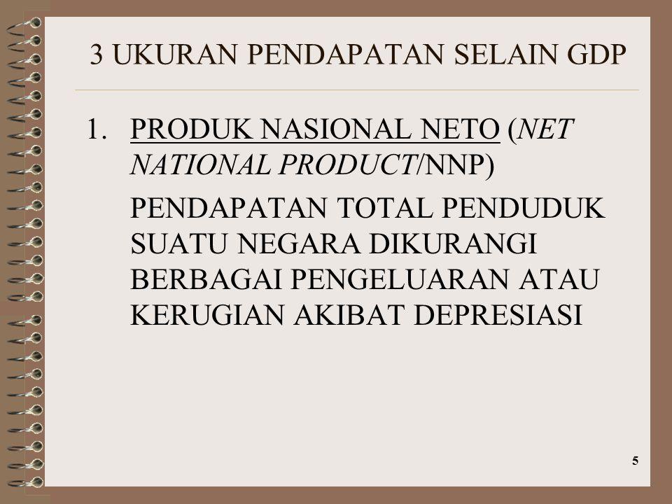 5 3 UKURAN PENDAPATAN SELAIN GDP 1.PRODUK NASIONAL NETO (NET NATIONAL PRODUCT/NNP) PENDAPATAN TOTAL PENDUDUK SUATU NEGARA DIKURANGI BERBAGAI PENGELUAR