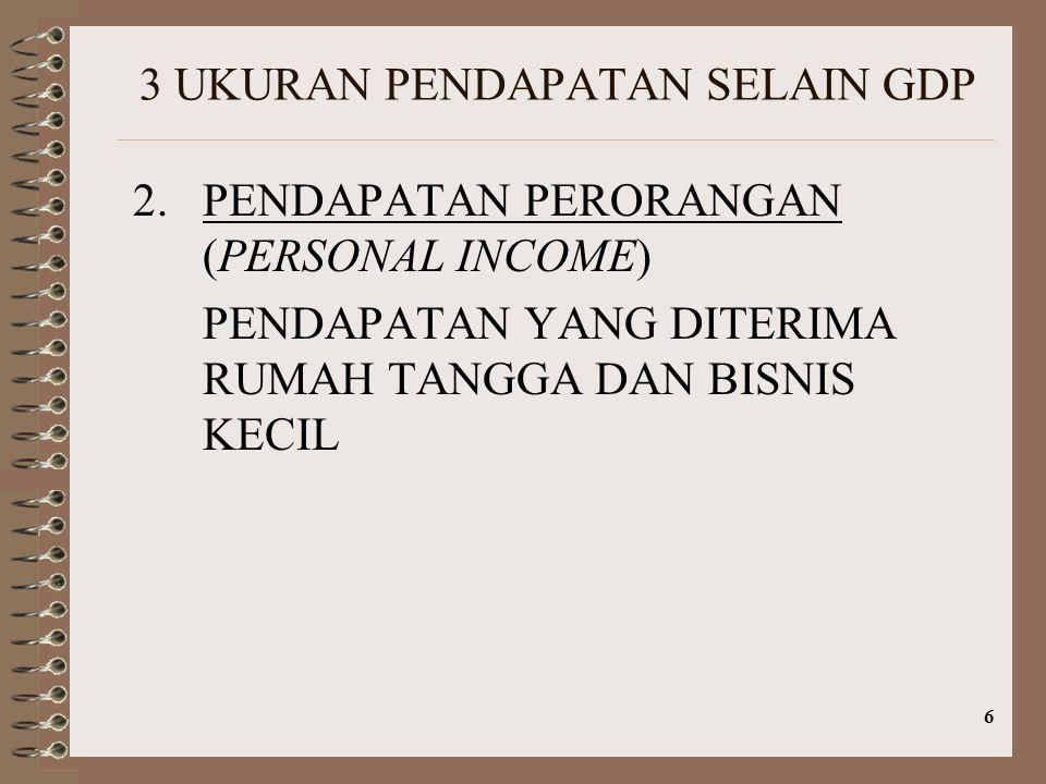 6 3 UKURAN PENDAPATAN SELAIN GDP 2.PENDAPATAN PERORANGAN (PERSONAL INCOME) PENDAPATAN YANG DITERIMA RUMAH TANGGA DAN BISNIS KECIL