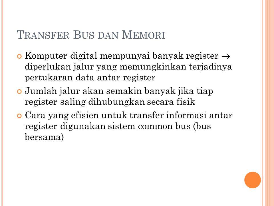 T RANSFER B US DAN M EMORI Komputer digital mempunyai banyak register  diperlukan jalur yang memungkinkan terjadinya pertukaran data antar register Jumlah jalur akan semakin banyak jika tiap register saling dihubungkan secara fisik Cara yang efisien untuk transfer informasi antar register digunakan sistem common bus (bus bersama)