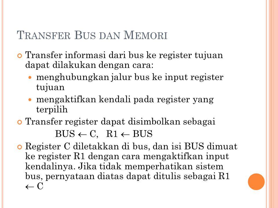 T RANSFER B US DAN M EMORI Transfer informasi dari bus ke register tujuan dapat dilakukan dengan cara: menghubungkan jalur bus ke input register tujuan mengaktifkan kendali pada register yang terpilih Transfer register dapat disimbolkan sebagai BUS  C, R1  BUS Register C diletakkan di bus, dan isi BUS dimuat ke register R1 dengan cara mengaktifkan input kendalinya.
