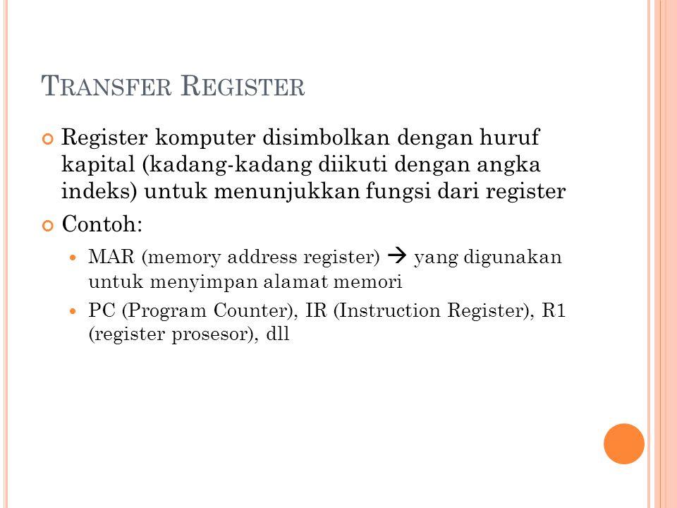 T RANSFER R EGISTER Register komputer disimbolkan dengan huruf kapital (kadang-kadang diikuti dengan angka indeks) untuk menunjukkan fungsi dari register Contoh: MAR (memory address register)  yang digunakan untuk menyimpan alamat memori PC (Program Counter), IR (Instruction Register), R1 (register prosesor), dll