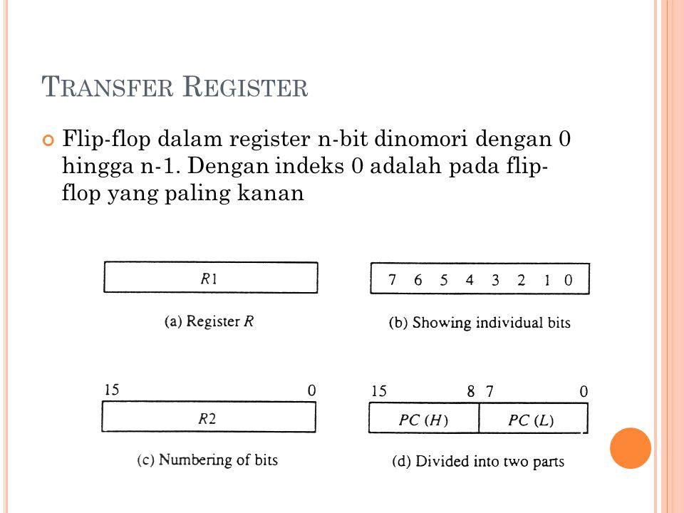 T RANSFER R EGISTER Flip-flop dalam register n-bit dinomori dengan 0 hingga n-1.