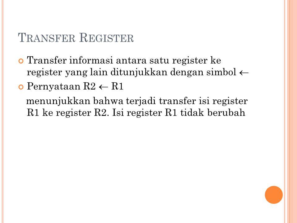 T RANSFER R EGISTER Transfer informasi antara satu register ke register yang lain ditunjukkan dengan simbol  Pernyataan R2  R1 menunjukkan bahwa terjadi transfer isi register R1 ke register R2.