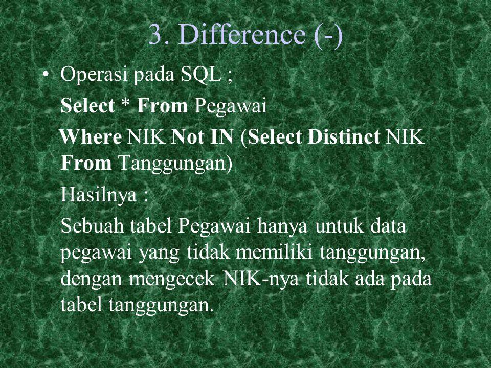 Operasi pada SQL ; Select * From Pegawai Where NIK Not IN (Select Distinct NIK From Tanggungan) Hasilnya : Sebuah tabel Pegawai hanya untuk data pegawai yang tidak memiliki tanggungan, dengan mengecek NIK-nya tidak ada pada tabel tanggungan.