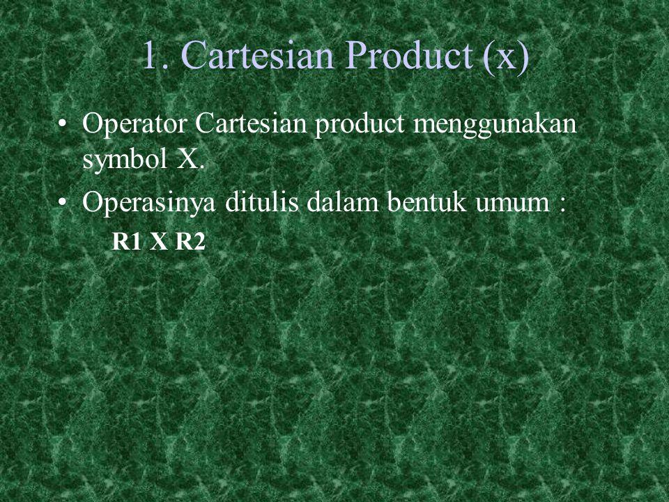 Operator Cartesian product menggunakan symbol X.Operasinya ditulis dalam bentuk umum : R1 X R2 1.