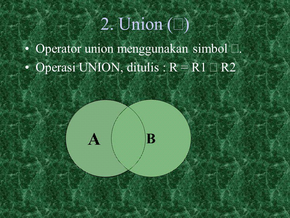 2. Union (  Operator union menggunakan simbol  Operasi UNION, ditulis : R = R1  R2 A B