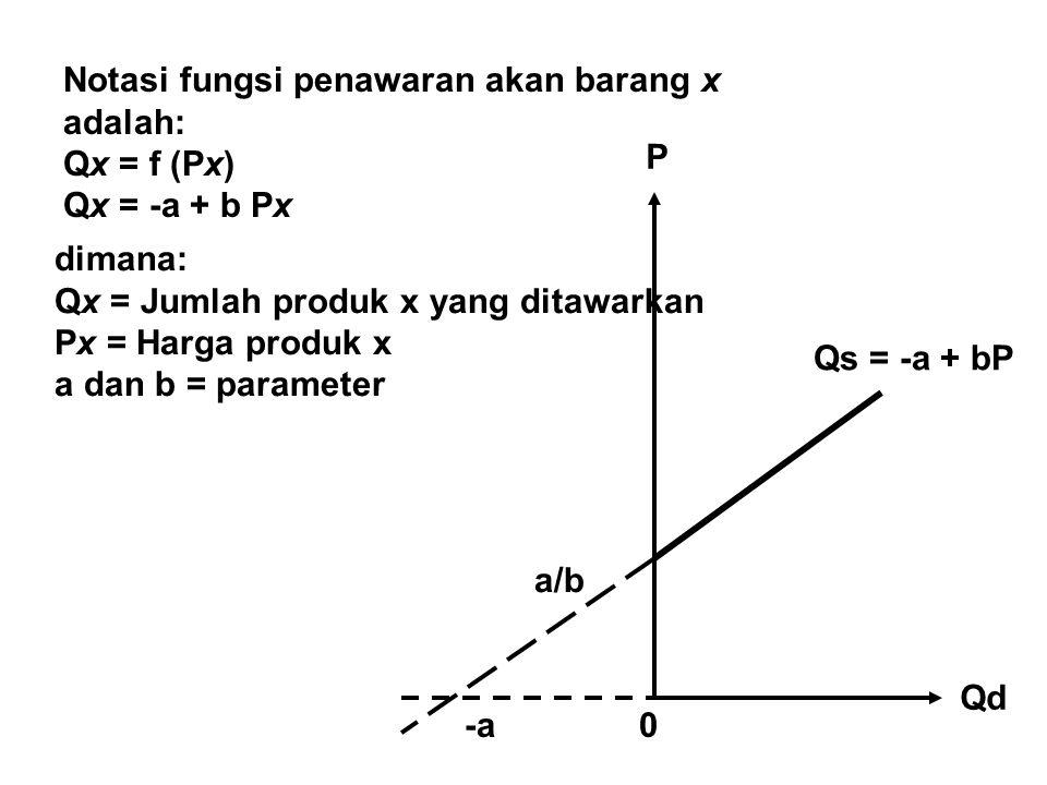 Qd P Qs = -a + bP -a dimana: Qx = Jumlah produk x yang ditawarkan Px = Harga produk x a dan b = parameter 0 Notasi fungsi penawaran akan barang x adal