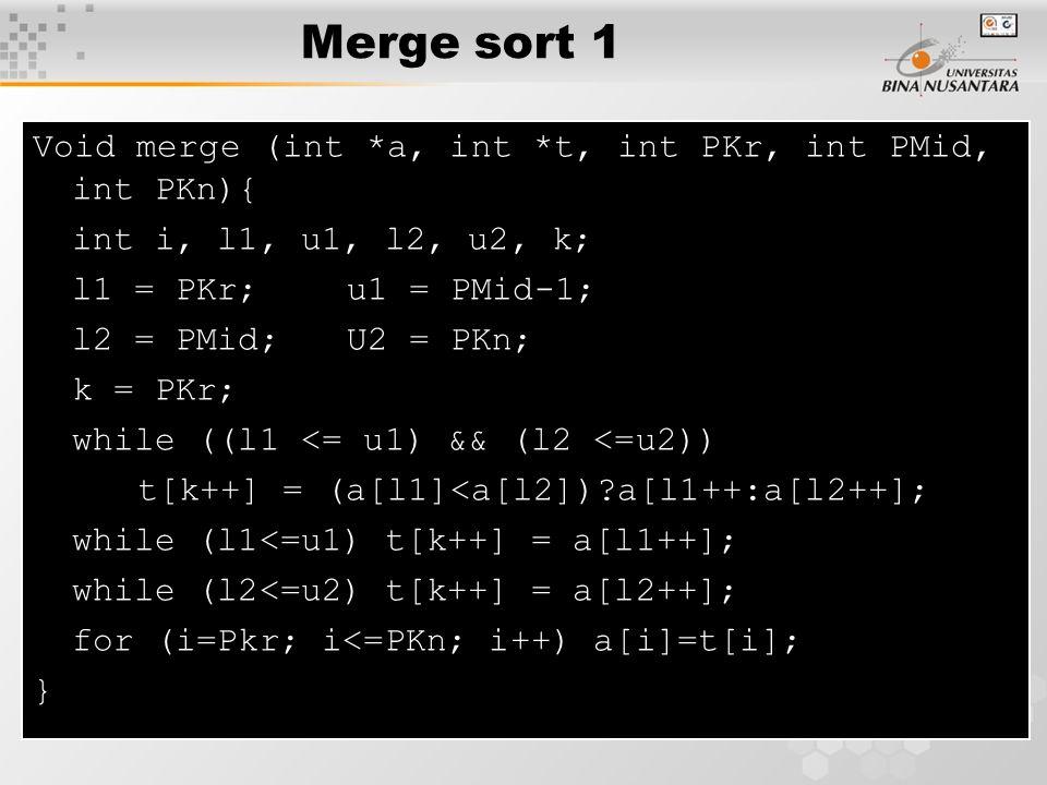 11 Void merge (int *a, int *t, int PKr, int PMid, int PKn){ int i, l1, u1, l2, u2, k; l1 = PKr; u1 = PMid-1; l2 = PMid;U2 = PKn; k = PKr; while ((l1 <= u1) && (l2 <=u2)) t[k++] = (a[l1]<a[l2])?a[l1++:a[l2++]; while (l1<=u1) t[k++] = a[l1++]; while (l2<=u2) t[k++] = a[l2++]; for (i=Pkr; i<=PKn; i++) a[i]=t[i]; } Merge sort 1