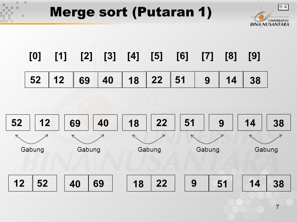 7 Merge sort (Putaran 1) [0][1][2][3][4] 1252 69 40 18 [5][6][7][8][9] 5122 9 14 38 1252 69 40 18 5122 9 14 38 Gabung 5212 40 69 18 922 51 14 38