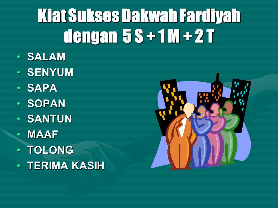 Kiat Sukses Dakwah Fardiyah dengan 5 S + 1 M + 2 T SALAMSALAM SENYUMSENYUM SAPASAPA SOPANSOPAN SANTUNSANTUN MAAFMAAF TOLONGTOLONG TERIMA KASIHTERIMA K