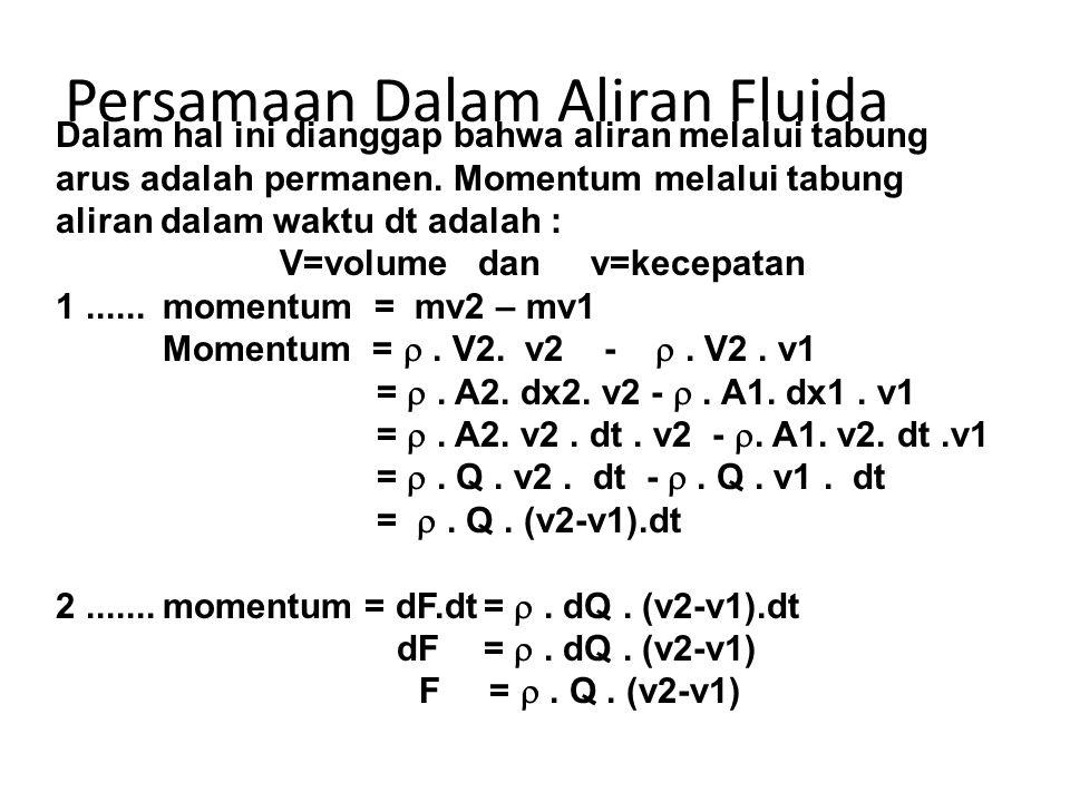 Dalam hal ini dianggap bahwa aliran melalui tabung arus adalah permanen. Momentum melalui tabung aliran dalam waktu dt adalah : V=volume danv=kecepata