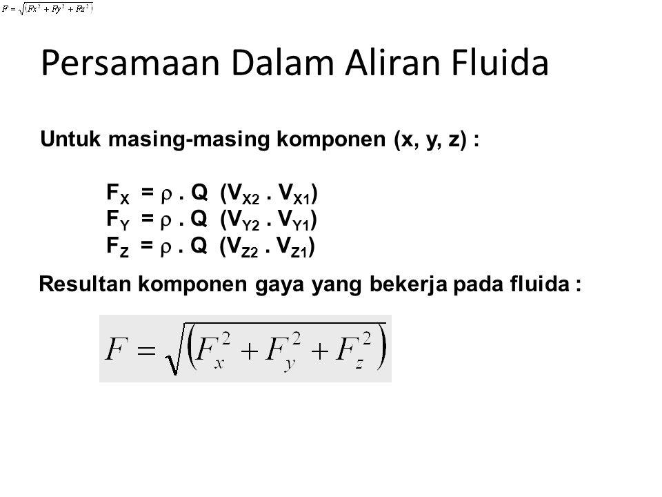 Persamaan Dalam Aliran Fluida Untuk masing-masing komponen (x, y, z) : F X = . Q (V X2. V X1 ) F Y = . Q (V Y2. V Y1 ) F Z = . Q (V Z2. V Z1 ) Resu