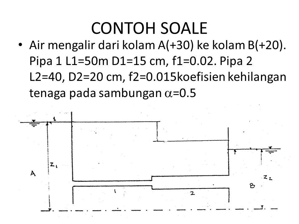 CONTOH SOALE Air mengalir dari kolam A(+30) ke kolam B(+20). Pipa 1 L1=50m D1=15 cm, f1=0.02. Pipa 2 L2=40, D2=20 cm, f2=0.015koefisien kehilangan ten