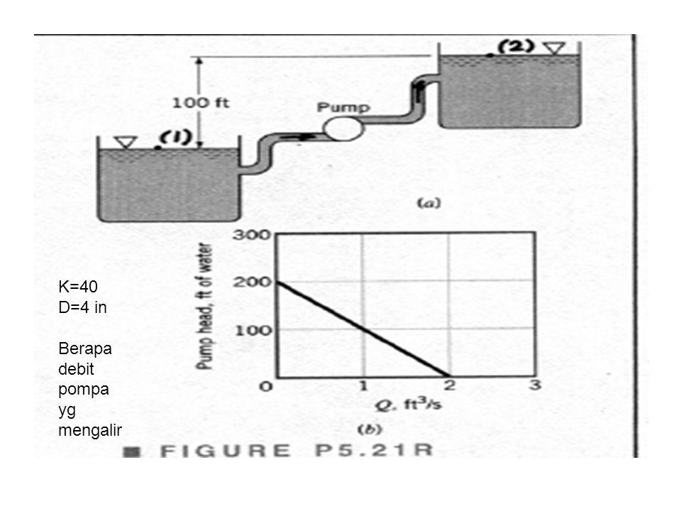 K=40 D=4 in Berapa debit pompa yg mengalir