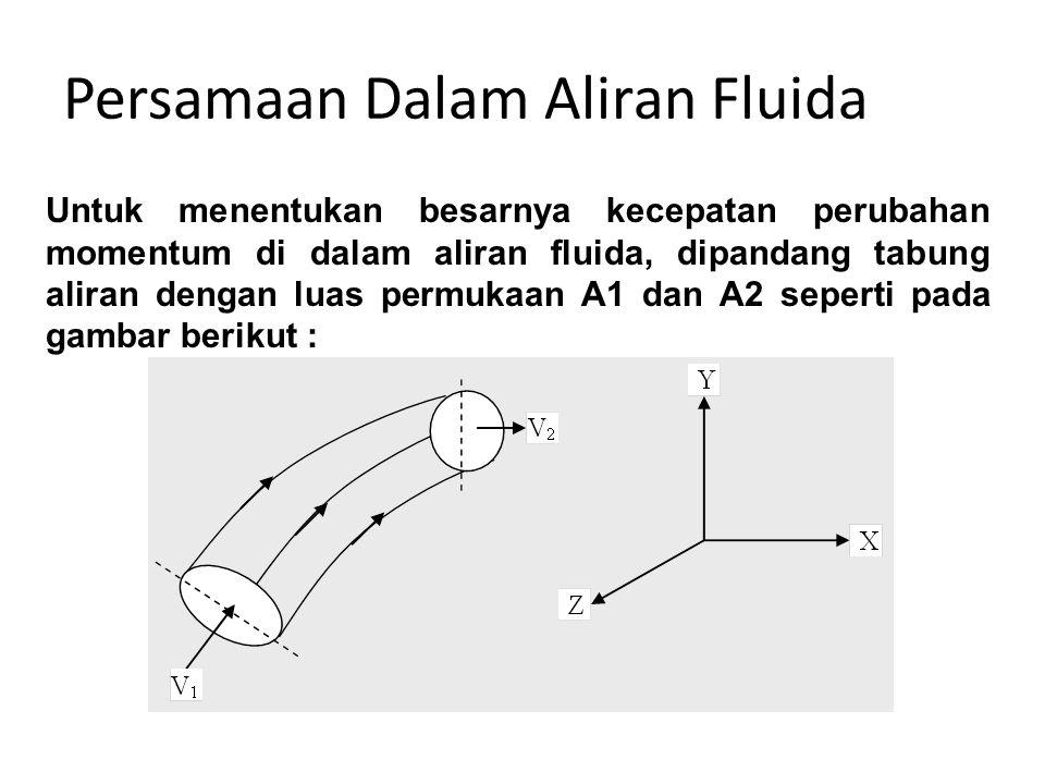 Persamaan Dalam Aliran Fluida Untuk menentukan besarnya kecepatan perubahan momentum di dalam aliran fluida, dipandang tabung aliran dengan luas permu