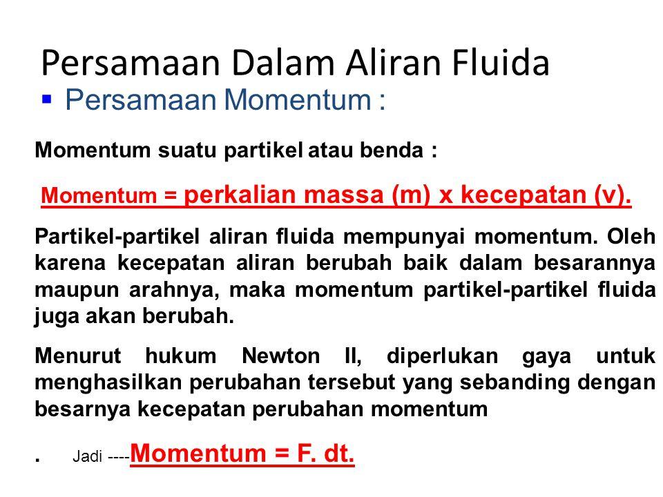 Persamaan Dalam Aliran Fluida  Persamaan Momentum : Momentum suatu partikel atau benda : Momentum = perkalian massa (m) x kecepatan (v). Partikel-par