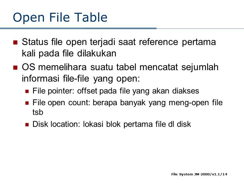 File System JM-2000/v1.1/14 Open File Table Status file open terjadi saat reference pertama kali pada file dilakukan OS memelihara suatu tabel mencatat sejumlah informasi file-file yang open: File pointer: offset pada file yang akan diakses File open count: berapa banyak yang meng-open file tsb Disk location: lokasi blok pertama file dl disk
