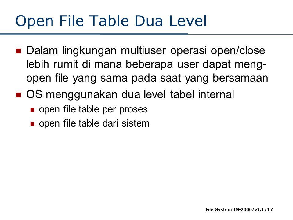 File System JM-2000/v1.1/17 Open File Table Dua Level Dalam lingkungan multiuser operasi open/close lebih rumit di mana beberapa user dapat meng- open