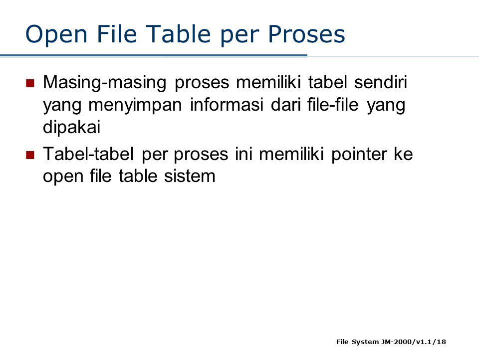 File System JM-2000/v1.1/18 Open File Table per Proses Masing-masing proses memiliki tabel sendiri yang menyimpan informasi dari file-file yang dipakai Tabel-tabel per proses ini memiliki pointer ke open file table sistem