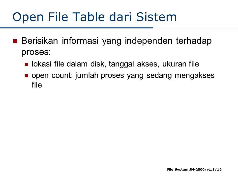 File System JM-2000/v1.1/19 Open File Table dari Sistem Berisikan informasi yang independen terhadap proses: lokasi file dalam disk, tanggal akses, ukuran file open count: jumlah proses yang sedang mengakses file
