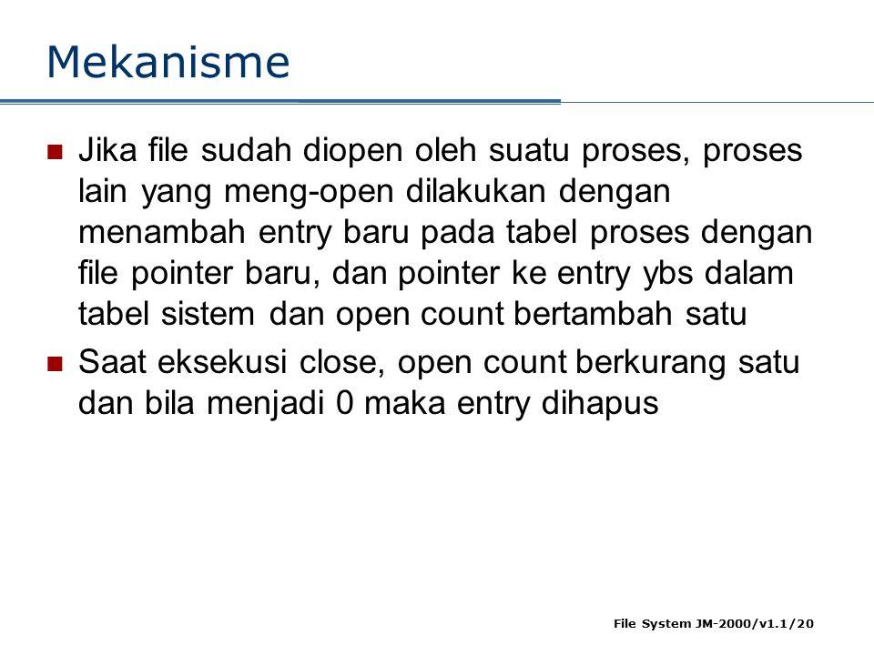 File System JM-2000/v1.1/20 Mekanisme Jika file sudah diopen oleh suatu proses, proses lain yang meng-open dilakukan dengan menambah entry baru pada t