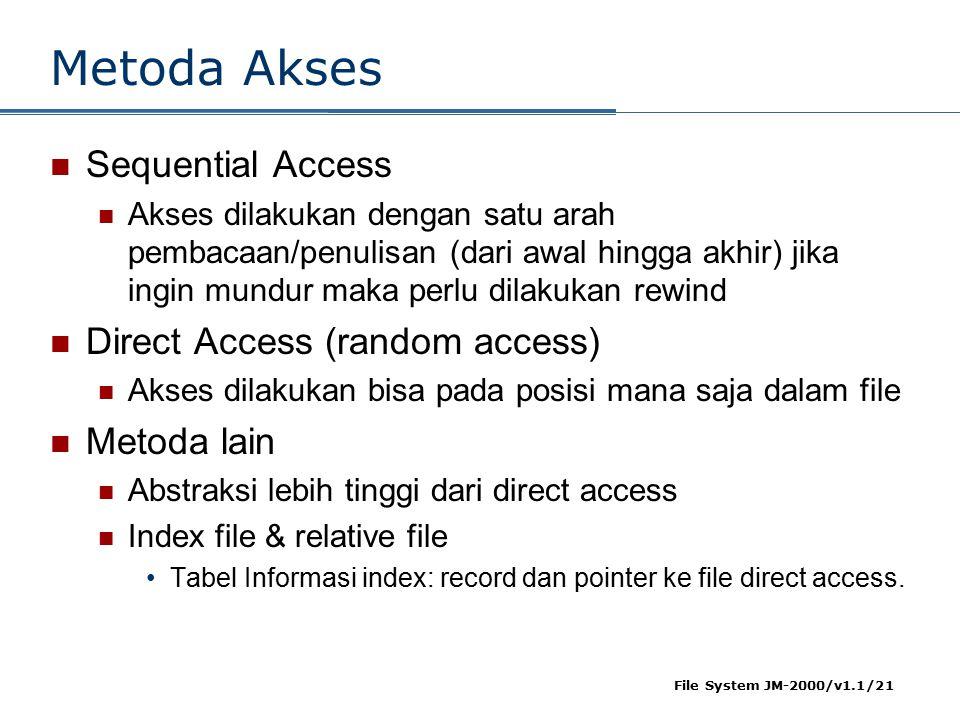 File System JM-2000/v1.1/21 Metoda Akses Sequential Access Akses dilakukan dengan satu arah pembacaan/penulisan (dari awal hingga akhir) jika ingin mu