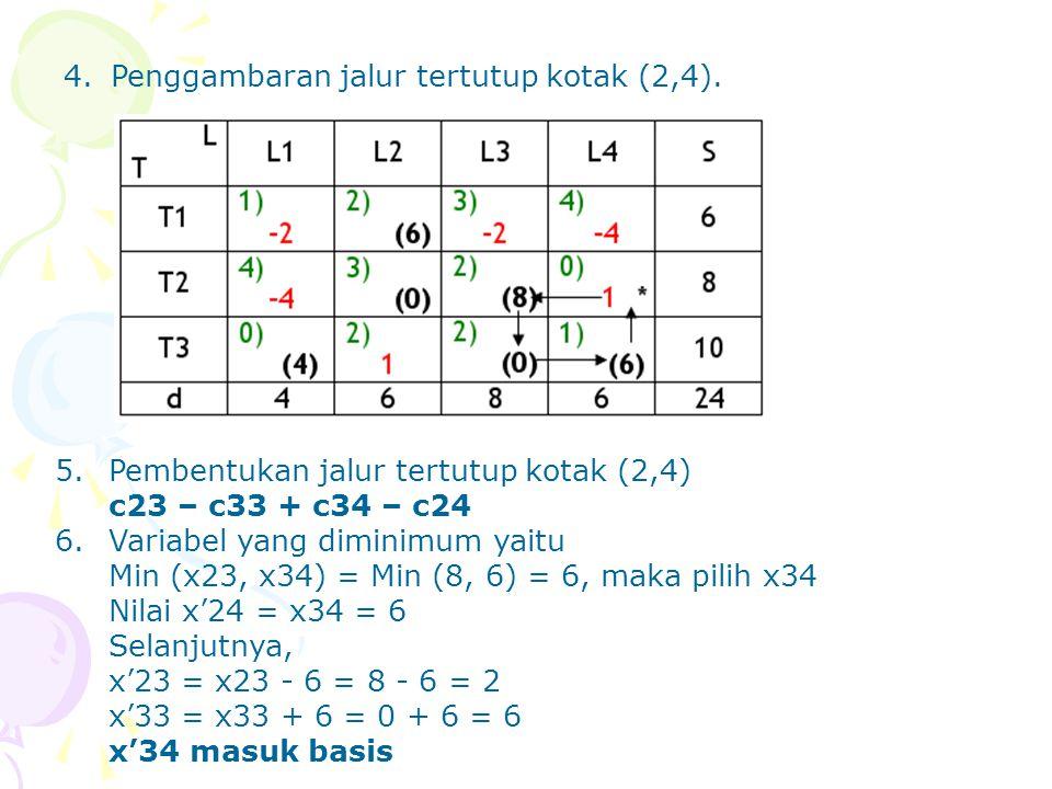 4. Penggambaran jalur tertutup kotak (2,4). 5.Pembentukan jalur tertutup kotak (2,4) c23 – c33 + c34 – c24 6.Variabel yang diminimum yaitu Min (x23, x