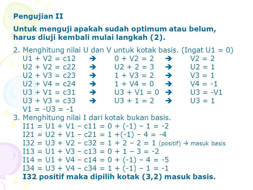 Pengujian II Untuk menguji apakah sudah optimum atau belum, harus diuji kembali mulai langkah (2). 2.Menghitung nilai U dan V untuk kotak basis. (Inga