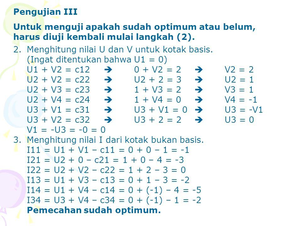 Pengujian III Untuk menguji apakah sudah optimum atau belum, harus diuji kembali mulai langkah (2). 2.Menghitung nilai U dan V untuk kotak basis. (Ing