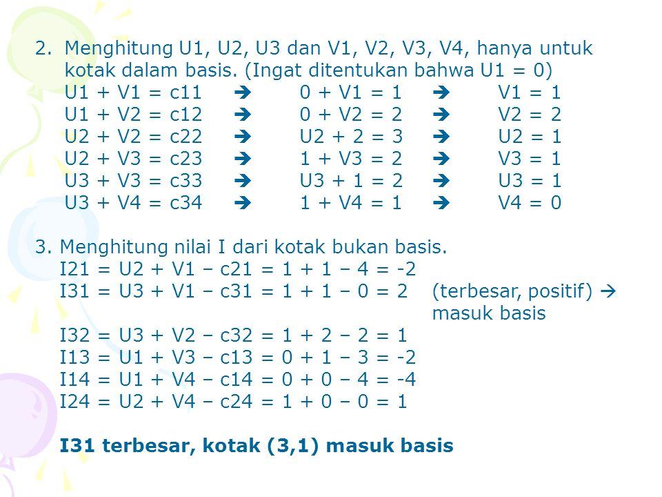 2.Menghitung U1, U2, U3 dan V1, V2, V3, V4, hanya untuk kotak dalam basis. (Ingat ditentukan bahwa U1 = 0) U1 + V1 = c11  0 + V1 = 1  V1 = 1 U1 + V2