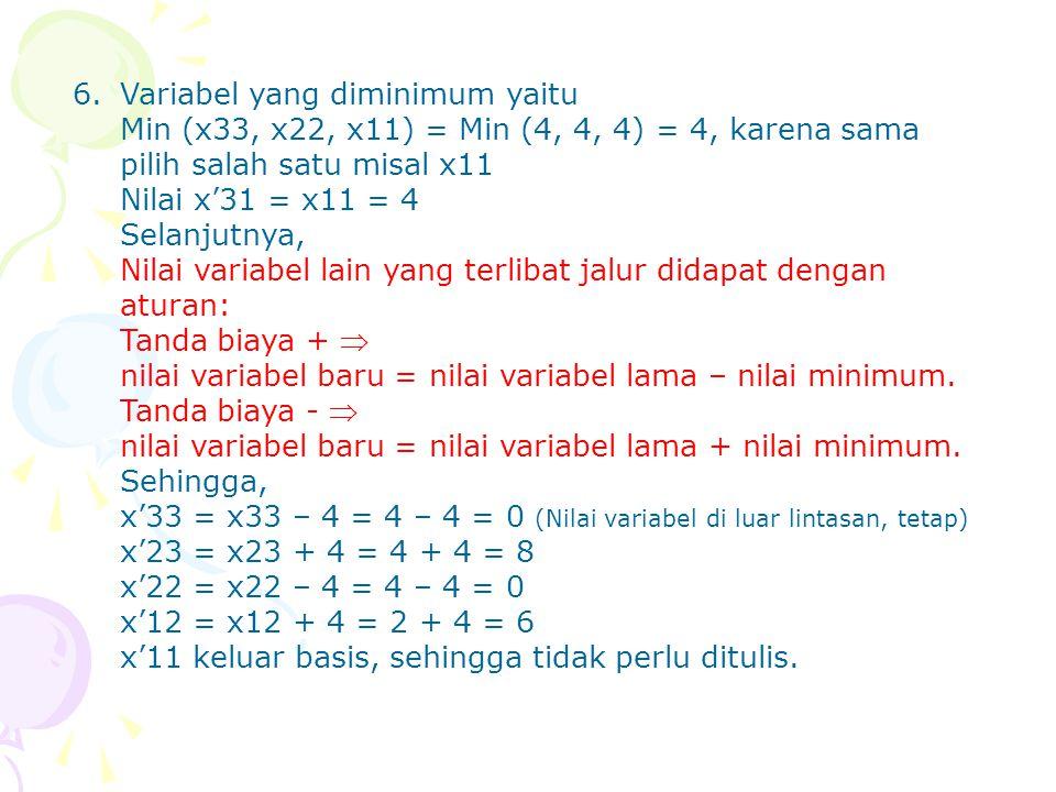 6.Variabel yang diminimum yaitu Min (x33, x22, x11) = Min (4, 4, 4) = 4, karena sama pilih salah satu misal x11 Nilai x'31 = x11 = 4 Selanjutnya, Nila