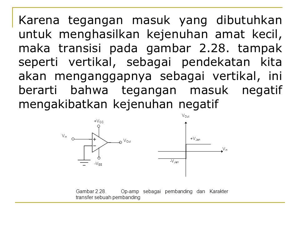 Karena tegangan masuk yang dibutuhkan untuk menghasilkan kejenuhan amat kecil, maka transisi pada gambar 2.28. tampak seperti vertikal, sebagai pendek