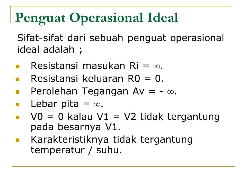 Penguat Operasional Ideal Resistansi masukan Ri = . Resistansi keluaran R0 = 0. Perolehan Tegangan Av = - . Lebar pita = . V0 = 0 kalau V1 = V2 tid