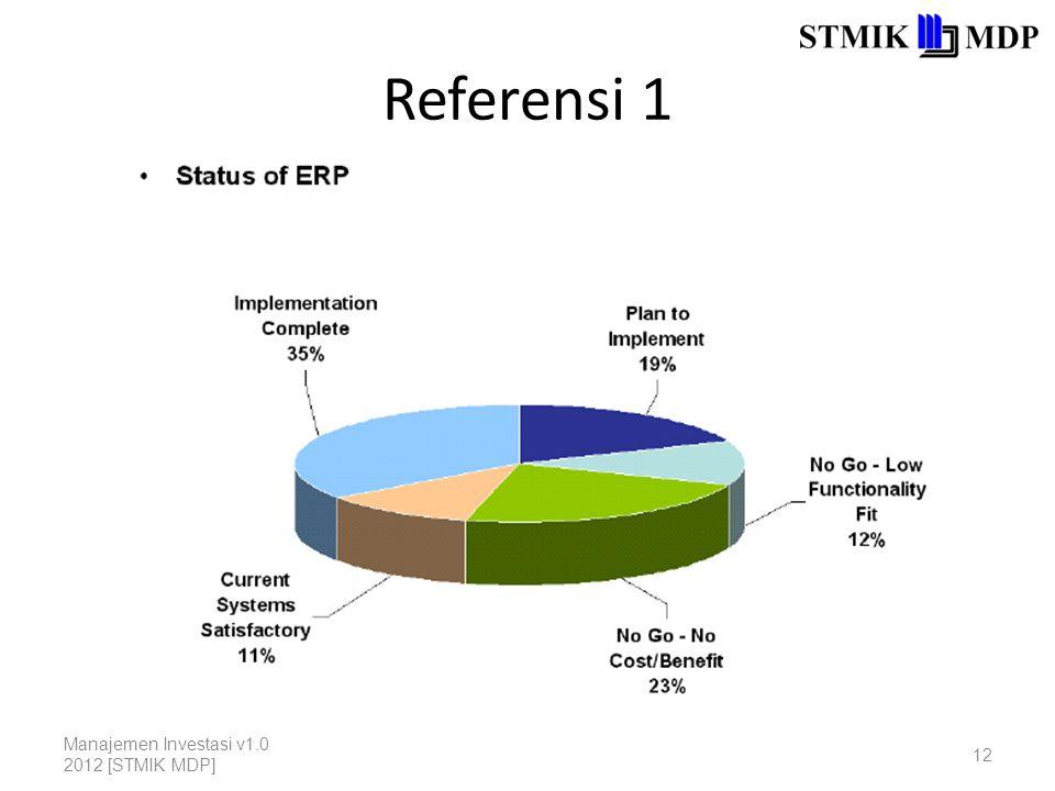 Referensi 1 Manajemen Investasi v1.0 2012 [STMIK MDP] 12