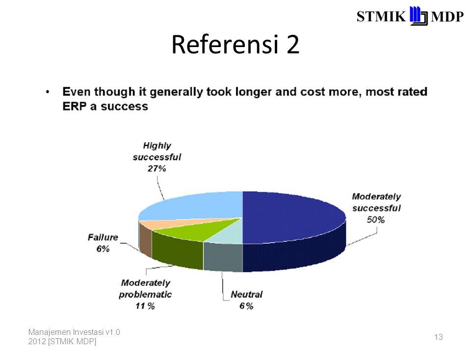 Referensi 2 Manajemen Investasi v1.0 2012 [STMIK MDP] 13
