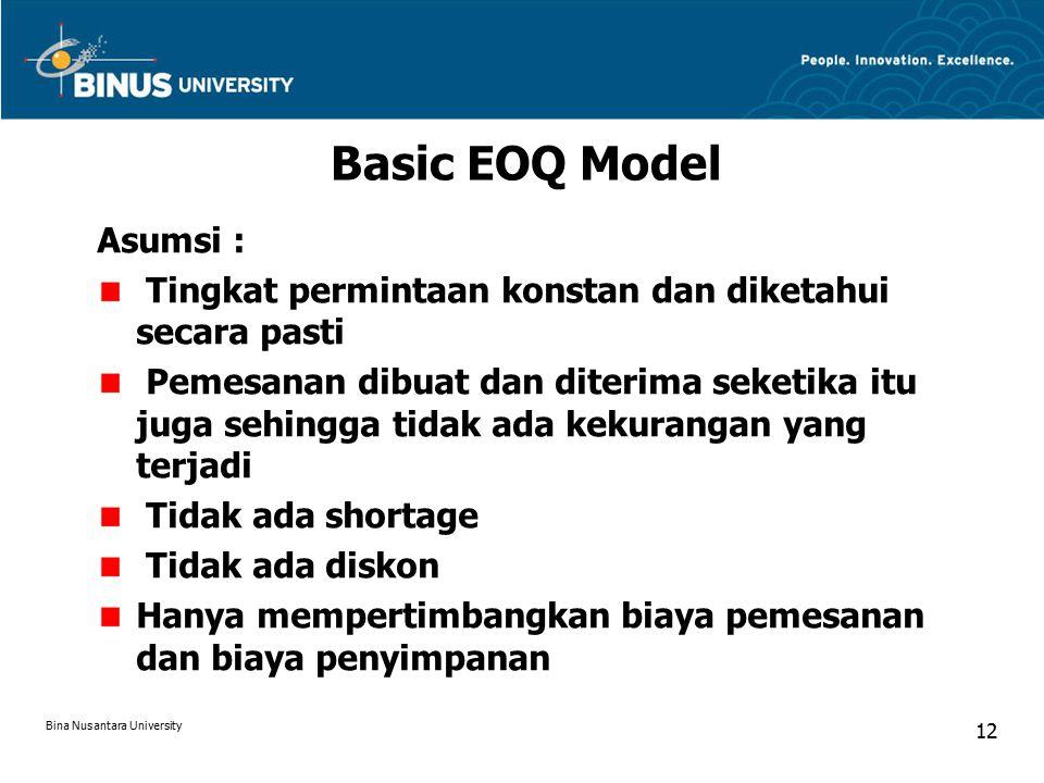 Basic EOQ Model Asumsi : Tingkat permintaan konstan dan diketahui secara pasti Pemesanan dibuat dan diterima seketika itu juga sehingga tidak ada kekurangan yang terjadi Tidak ada shortage Tidak ada diskon Hanya mempertimbangkan biaya pemesanan dan biaya penyimpanan Bina Nusantara University 12