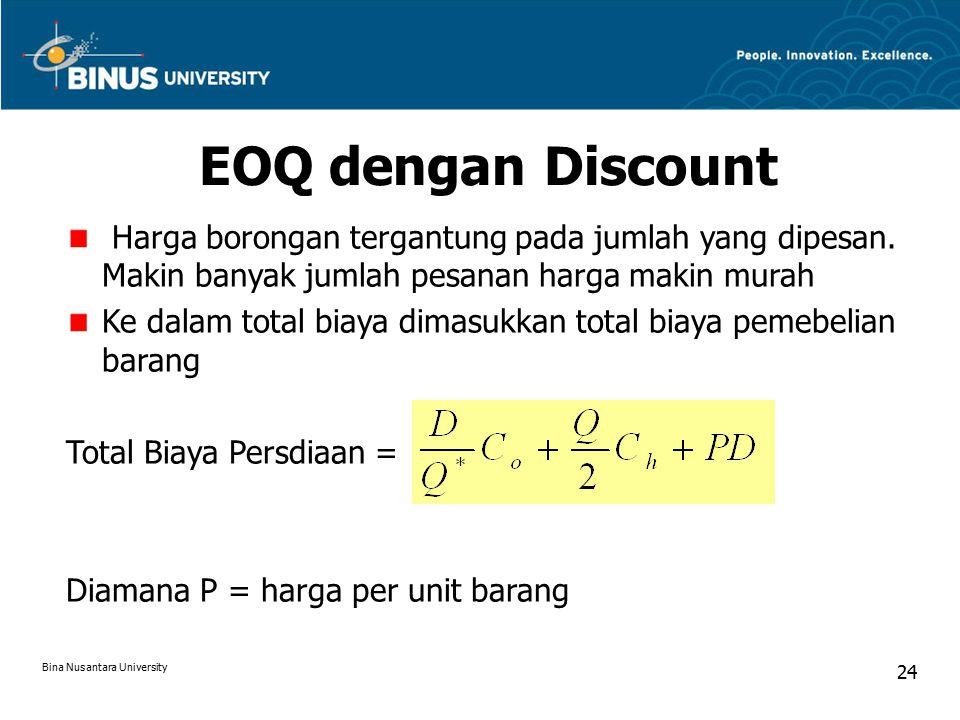 EOQ dengan Discount Harga borongan tergantung pada jumlah yang dipesan.