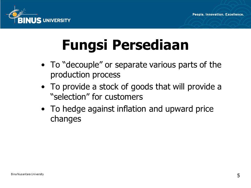 Dimana : D= permintaan per tahun = Jumlah item per pesanan optimal = Biaya pemesanan per pesanan = biaya penyimpanan per unit per tahun Bina Nusantara University 16