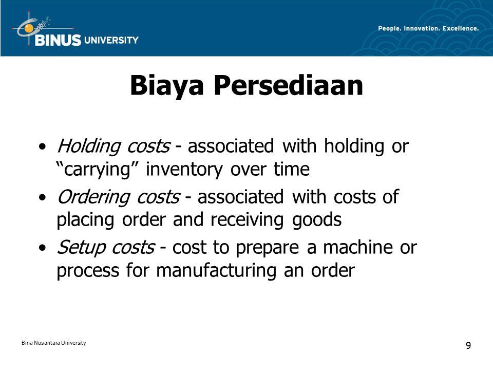 Model Economic Order Quantity (EOQ) Bina Nusantara University 10