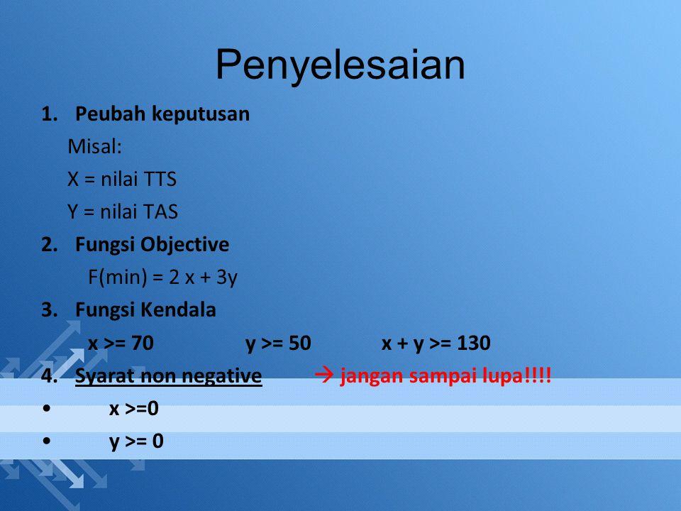 Penyelesaian 1.Peubah keputusan Misal: X = nilai TTS Y = nilai TAS 2.Fungsi Objective F(min) = 2 x + 3y 3.Fungsi Kendala x >= 70y >= 50x + y >= 130 4.Syarat non negative  jangan sampai lupa!!!.
