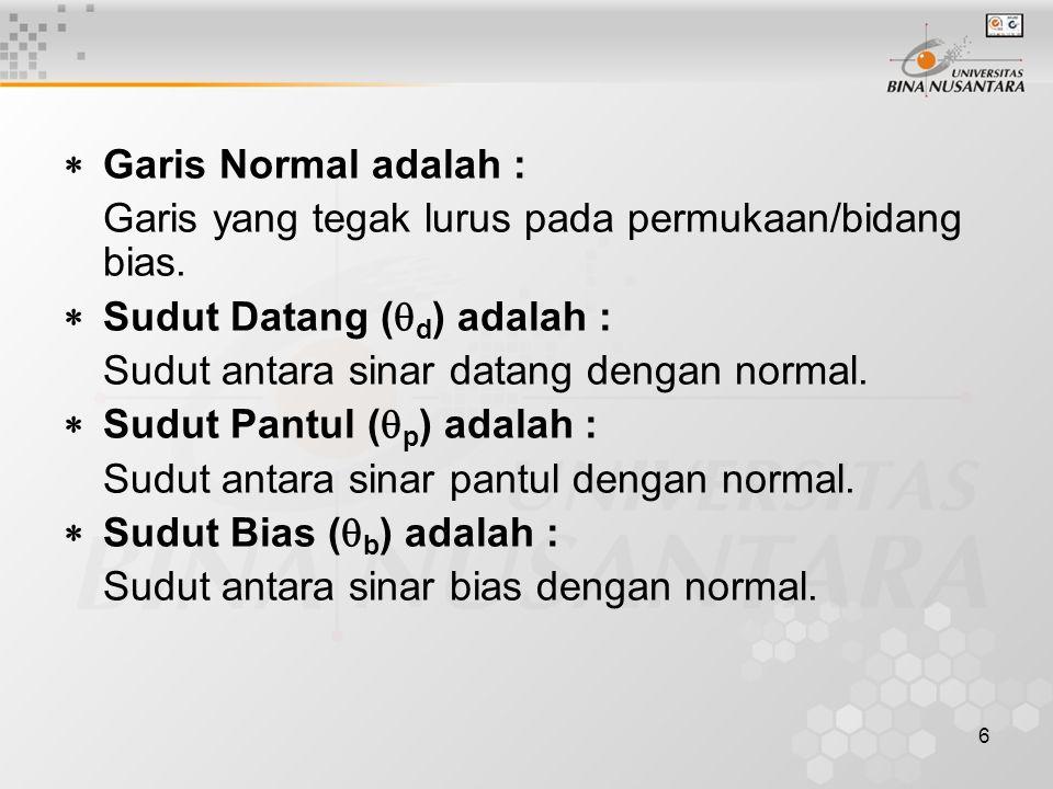 6  Garis Normal adalah : Garis yang tegak lurus pada permukaan/bidang bias.  Sudut Datang (  d ) adalah : Sudut antara sinar datang dengan normal.