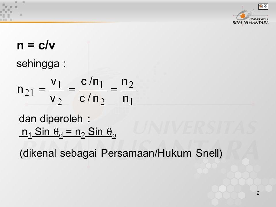 9 n = c/v sehingga : dan diperoleh : n 1 Sin  d = n 2 Sin  b (dikenal sebagai Persamaan/Hukum Snell)