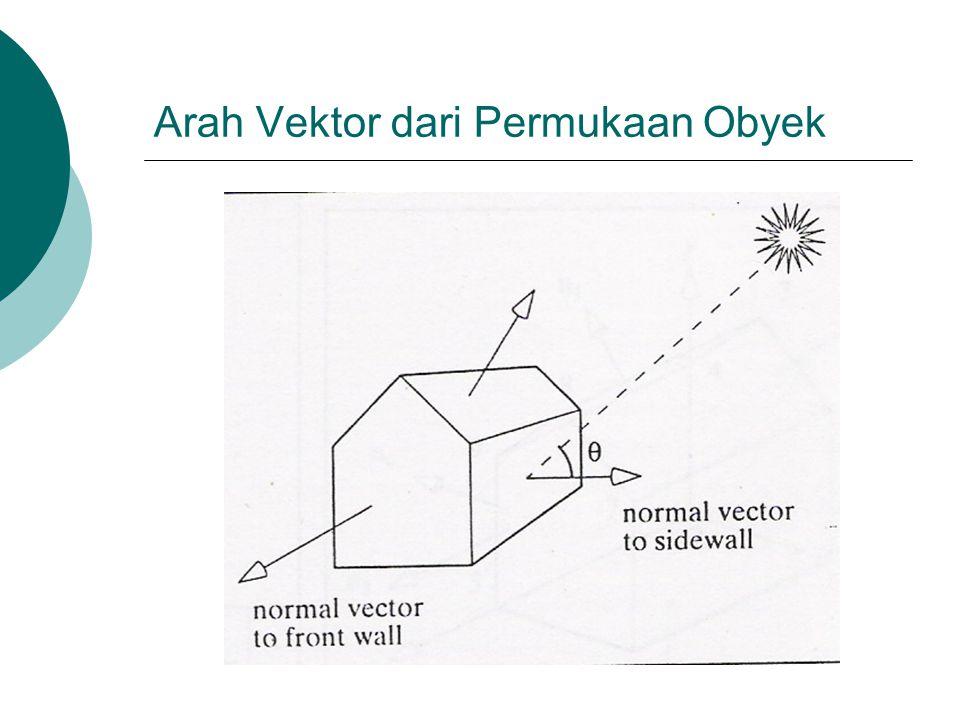 Contoh  Diketahui poligon dengan verteks P0= (6,1,4), P1= (7,0,9), P2=(1,1,2).
