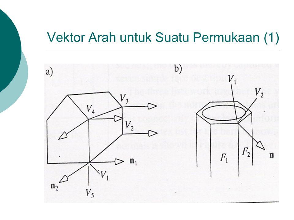 Vektor Arah untuk Suatu Permukaan (2)  Arah permukaan dinyatakan dengan vektor normal titik (verteks) dari permukaan tersebut.