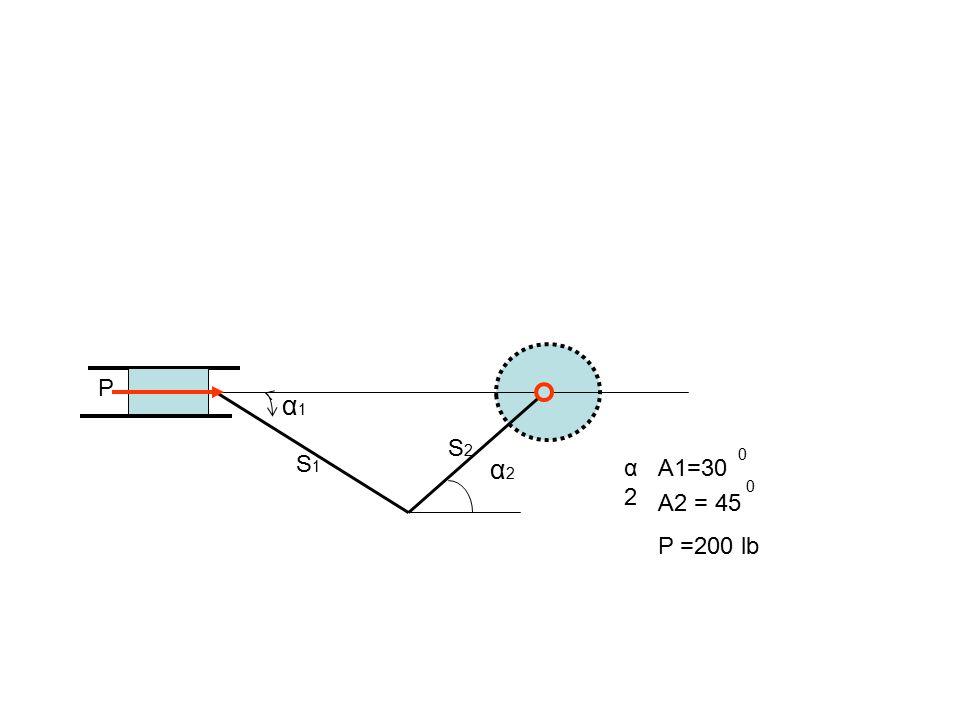 α2α2 α1α1 P α2α2 Α1=30 Α2 = 45 P =200 lb 0 0 S1S1 S2S2
