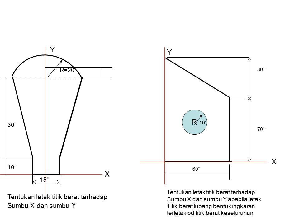"10 "" 30"" 15"" R=20"" X Y R 60"" 70"" 30"" 10"" X Y Tentukan letak titik berat terhadap Sumbu X dan sumbu Y Tentukan letak titik berat terhadap Sumbu X dan s"